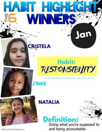 January Habit Highlight Winners 🏆