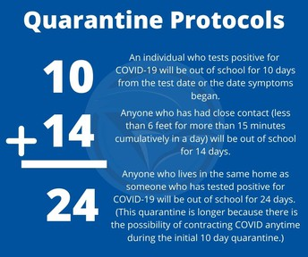 What to do if your child is quarantined?