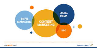 Different Types of Digital Marketing Agency Services
