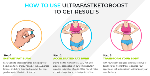 How To Use Ultra Fast Keto Boost