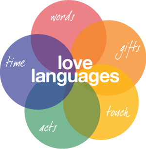 Love Languages For Children- Cancelled for Tuesday, March 19th, 2019.