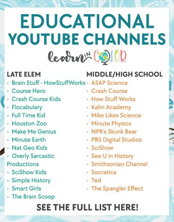 Best Educational YouTube Videos