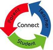 Education Triangle