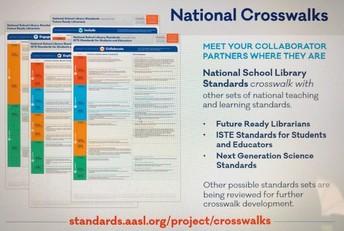 AASL National Crosswalks