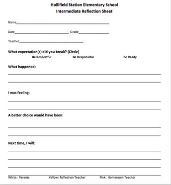 Intermediate Reflection Form