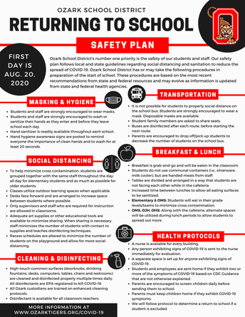 Returning to School Safety Plan graphic