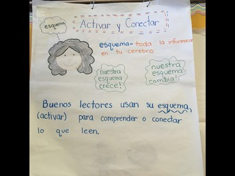 Spanish Comprehension Chart