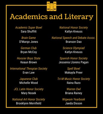Academics and Literary