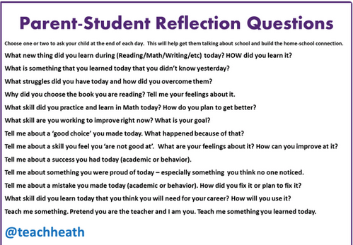 Reflection questions for parents to ask students