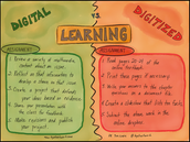 Digital vs Digitized Instruction