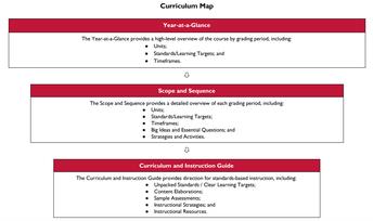 New Social Studies Curriculum Documents