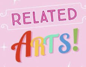 2nd QUARTER VIRTUAL RELATED ARTS
