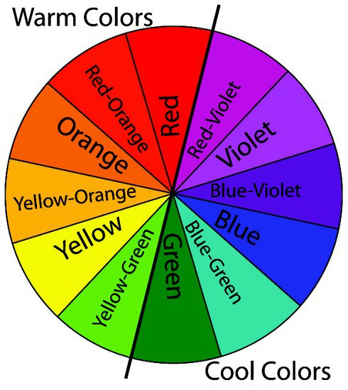 Color Wheel Eye Balls Smore Newsletters For Education