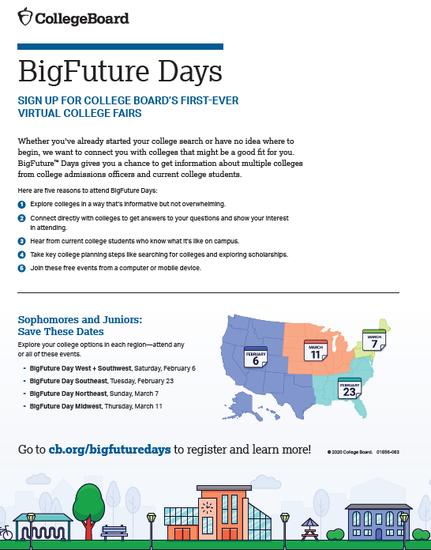 Big Future Days