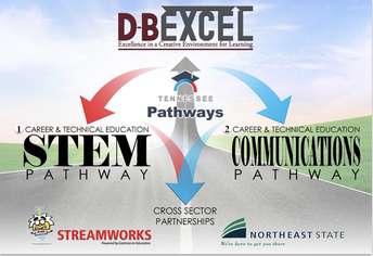 D-B EXCEL Offers Two Certified Pathways Recognized by the State of Tennessee