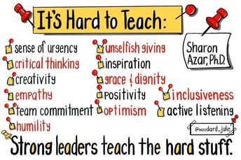 Strong Leaders Teach the Hard Stuff