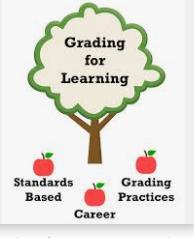Grading for Learning