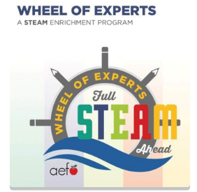 WHEEL OF EXPERTS - HANDS ON SCIENCE