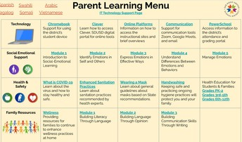 Parent Learning Menu