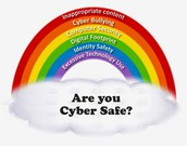 What is Cyber Safety?