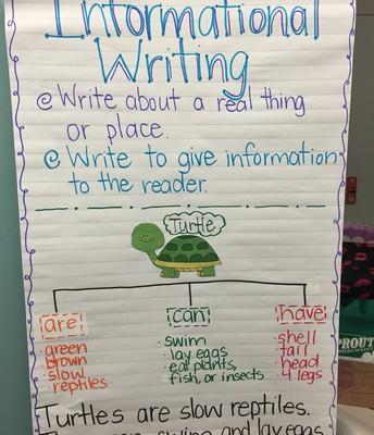 Informational Writing / Escritura Informativa