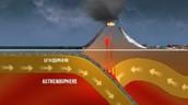 Diagram of how volcanoes work