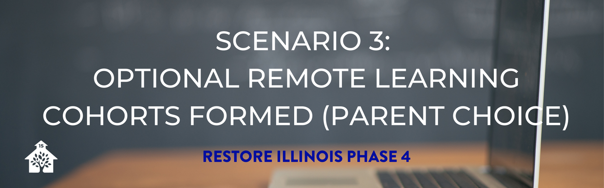 Scenario 3: Optional Remote Learning cohorts formed (parent choice). Restore Illinois Phase 4