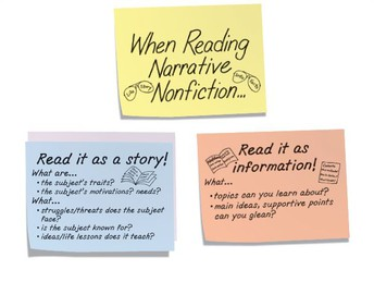 When Reading Narrative Nonfiction