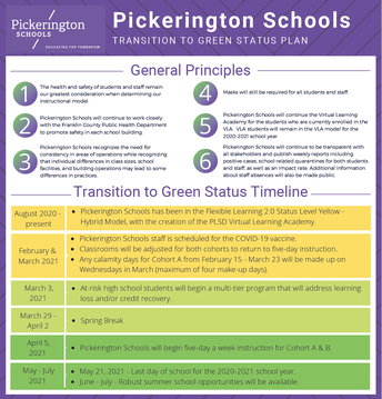 Transition to Green Status Timeline Released