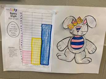 3B, bunny graphing