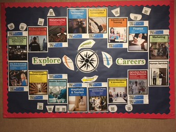 Guidance Dept Waiting Area - Career Zones