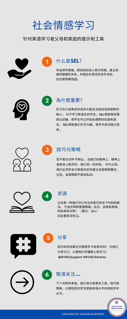 SEL Infographic in Mandarin