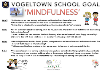 SCHOOL GOAL: MINDFULNESS