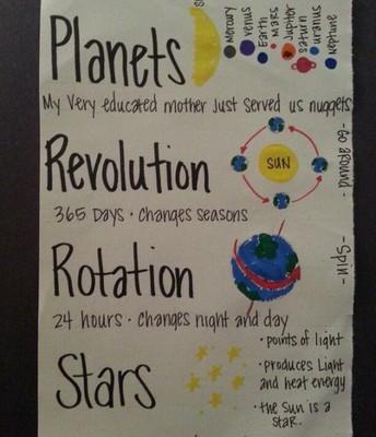 Planets/Planetas