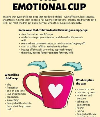 Filling Your Child's Emotional Cup