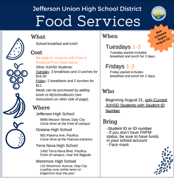 Food Services Change August 11