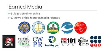 23 Media Spots