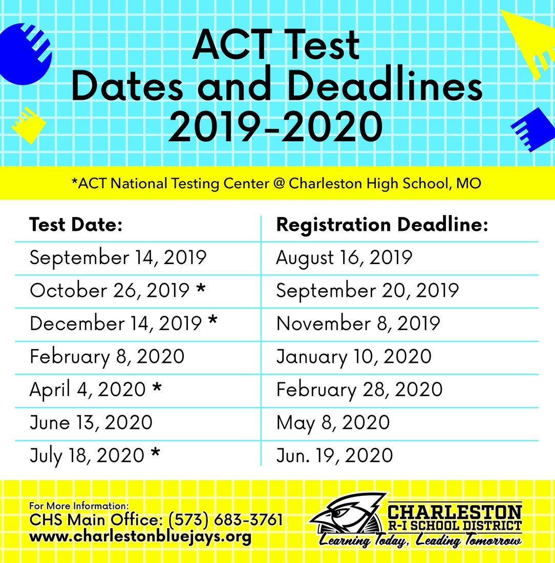 ACT Test Dates and Deadlines 2019-2020