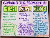 Intentional Problem Solving