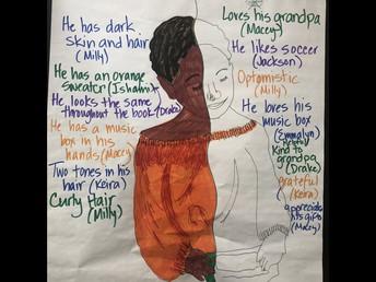 2nd Grade Character Study