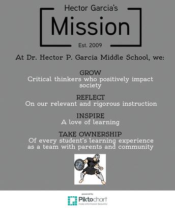 Dr. Hector P. Garcia Middle School