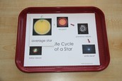 Space/ Universe Studies -        Life Cycle of a Star