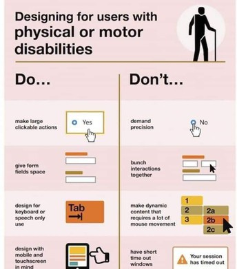 Physical or motor disabilities