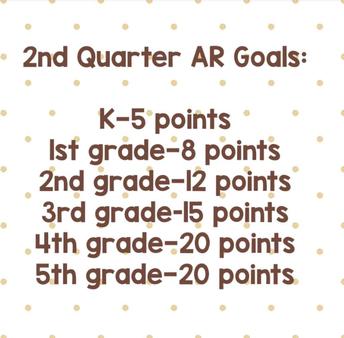 School-Wide AR Reward