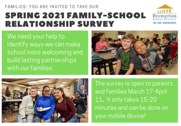 Family-School Relationship Survey