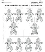 Generations of Traits