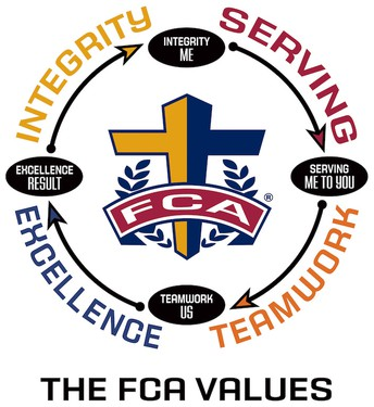 FCA Leaders