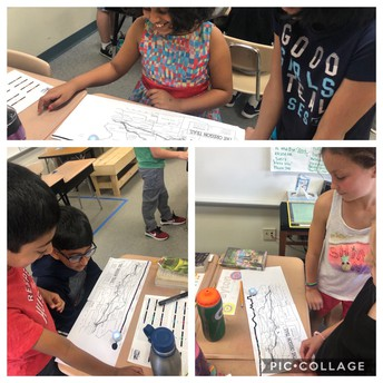 Ozobots in 3F