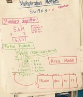 Many ways to multiply