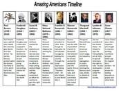 Historical/Social Studies Text